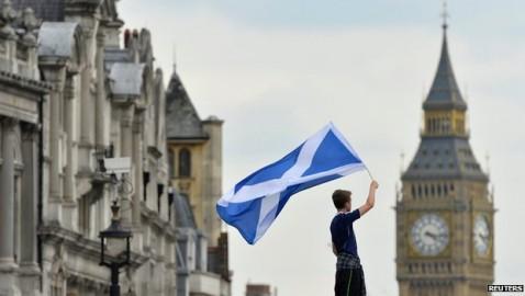 Secular Scotland